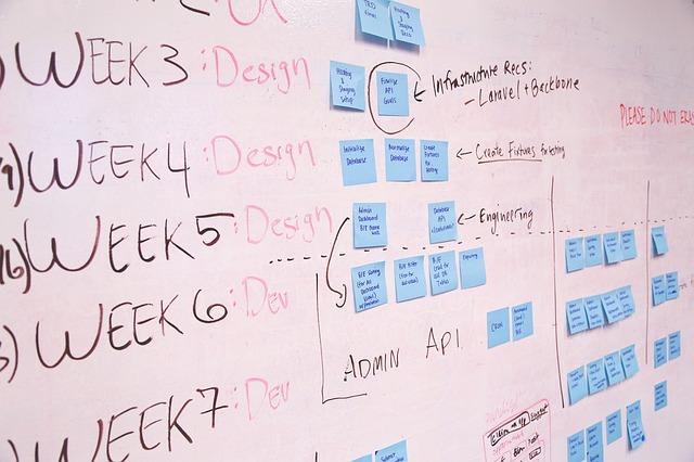 Hal-Hal yang Diperhatikan Perusahaan Besar Saat Membeli Startup Anda
